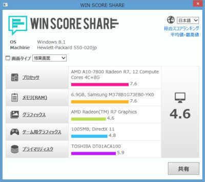 win_score_share